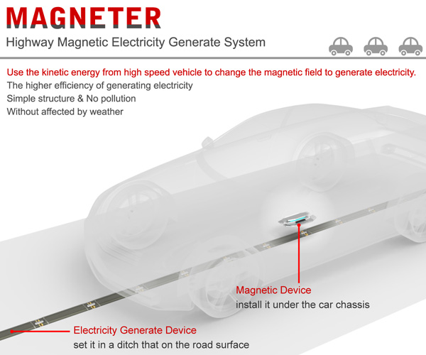 Magneter - Highway Magnetic Electricity Generate System by Fang-Chun Tsai