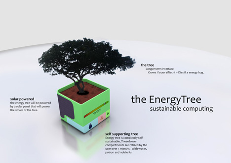 Energy Tree – Sustainable Computing by Ben Arent