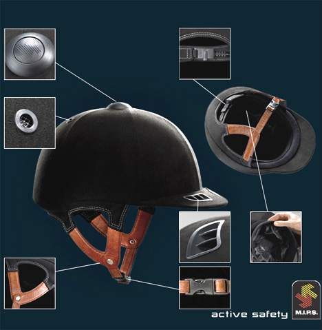 MIPS Helmet – Protects 40% Better by Syntes Studio