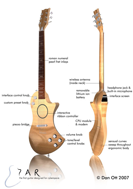 how to play virtual guitar