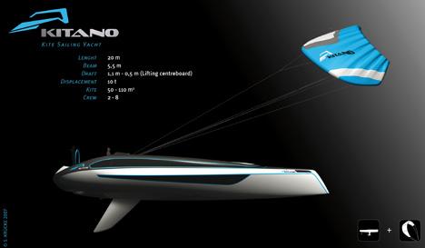 Kite Sailing Yacht
