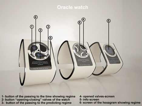 Oracle Watch