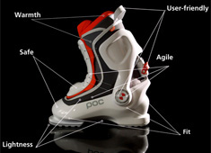 Ski Boots For Comfort