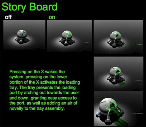 An Unhealthy Bond With An Xbox (future!)