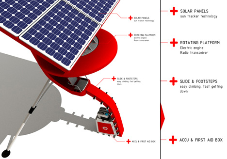 teseosolarrescue