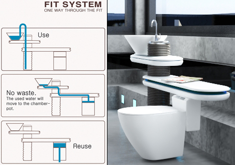Eco Bath sink/toilet water reuse design
