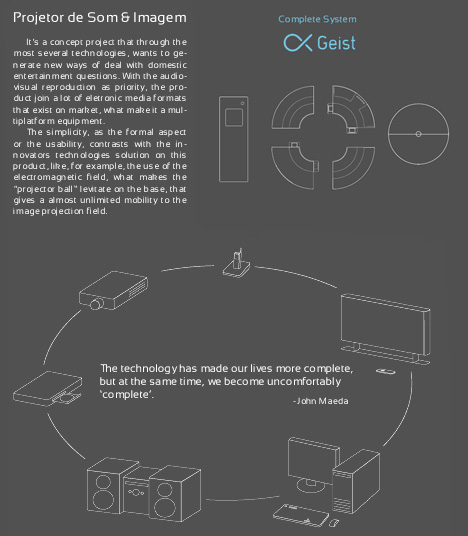 geist_projector1