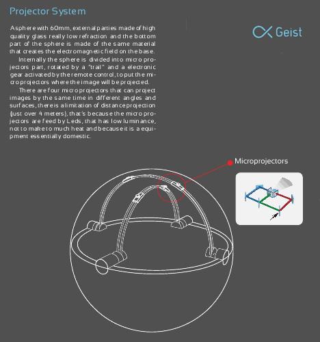 geist_projector4