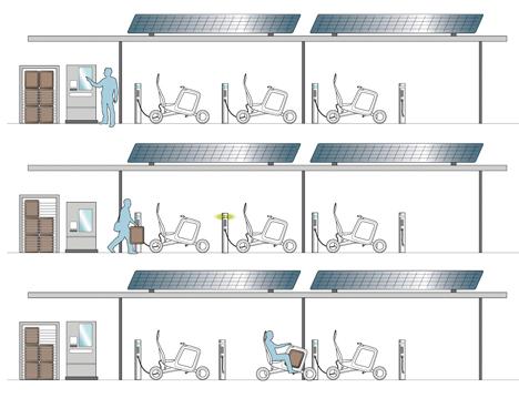 Stem Short-Distance Solar Powered Vehicle System by Tobias Bexten 08