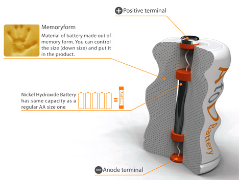 AtoD Rechargeable Battery by Pyeong Joo Goh, Jong Seung Choi & Ji Soo Hong 2