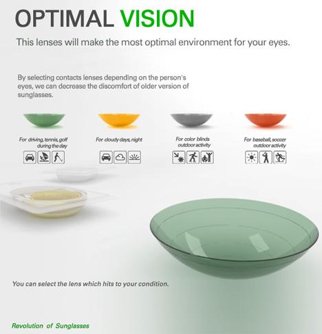 optimum_lens6