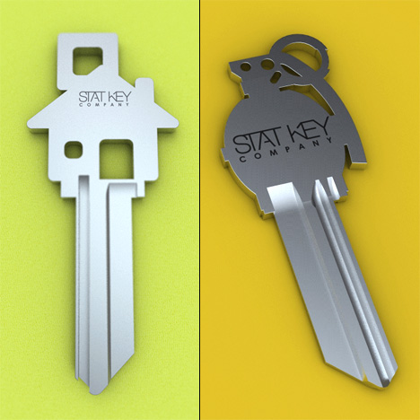 SUPER COOL Designer STAT KEYS by Gregory Scott Stoermer