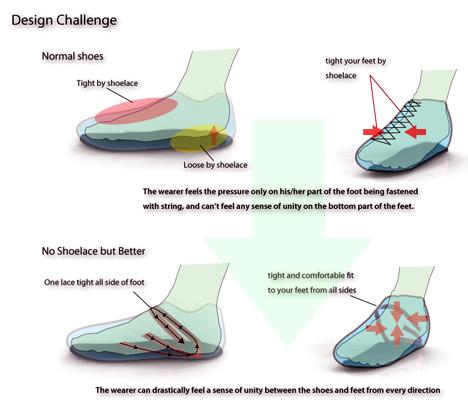 no_shoelace2