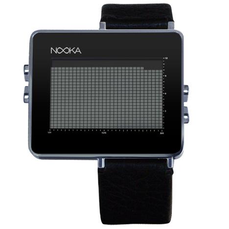 Nooka Zon Black