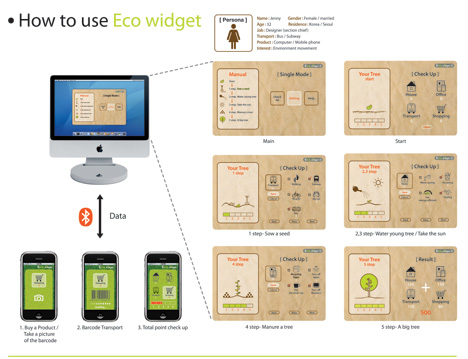 eco_widget3