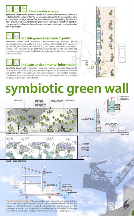 symbiotic5