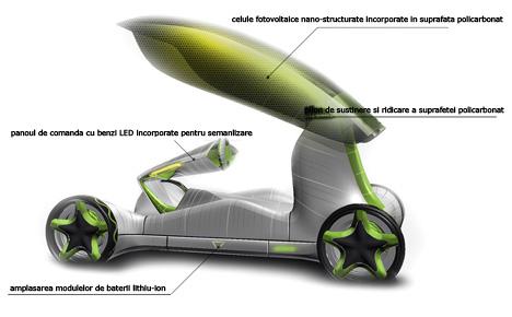 bionic_car5