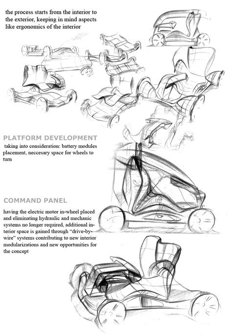 bionic_car7