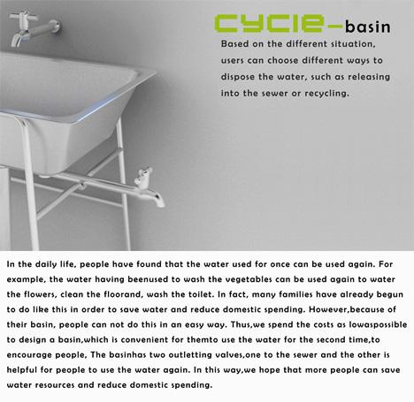 cyclebasin2