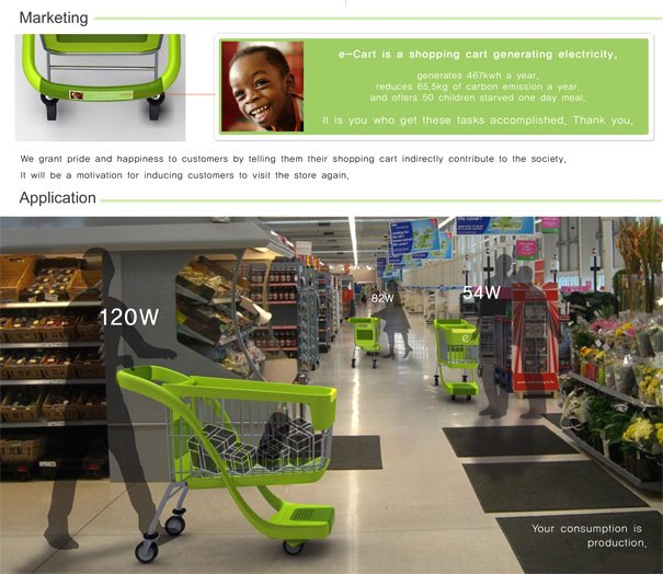 e-cart Electricity Generating Shopping Trolley by Kitae Pak & Inyong Jung