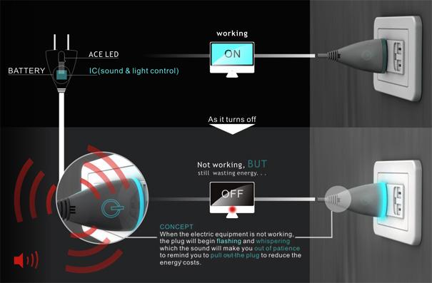 ace_plug3