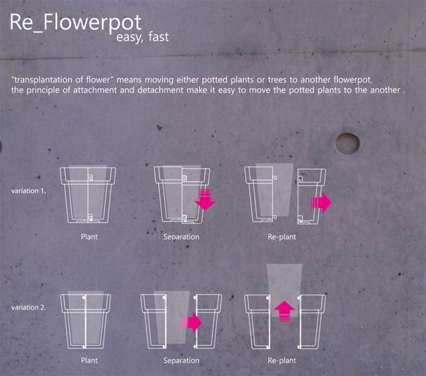 re_flowerpot