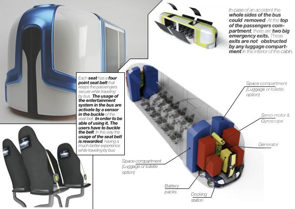 futuremobility05