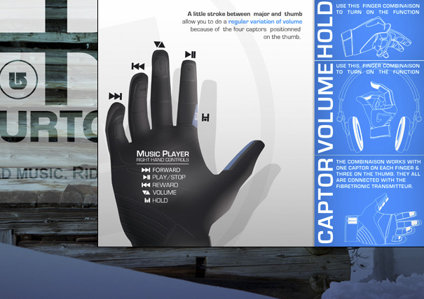 musicandvoicecommuncationgloves04