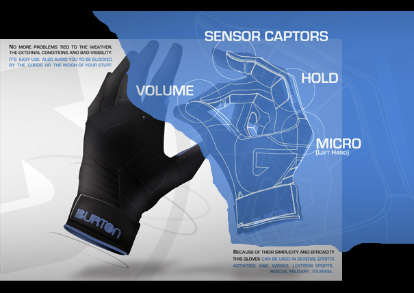 musicandvoicecommuncationgloves05
