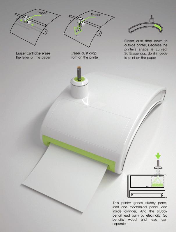 pencil_printer2