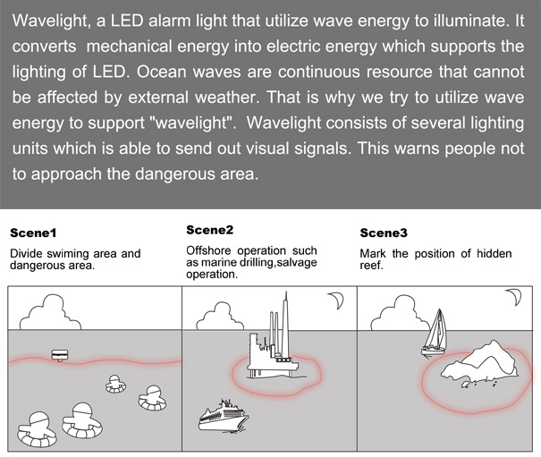 wavelight04