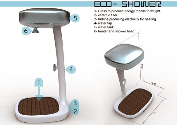 ecoshower05
