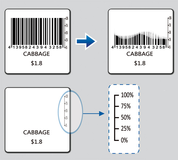 The fresh code a vanishing barcode warns of waning for Barcode food