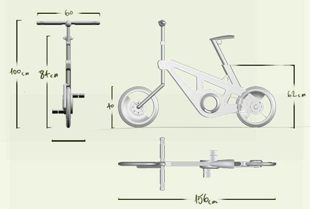 ao_cycle2
