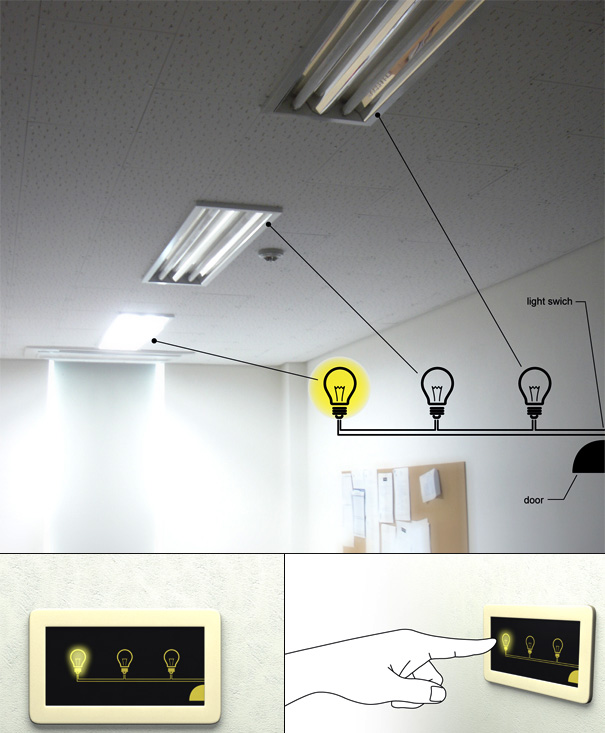 The Yellow Light Switch – Switchboard by Heo Jaesik & Lim Hojoon