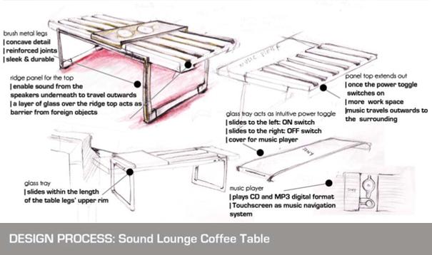 soundlounge02