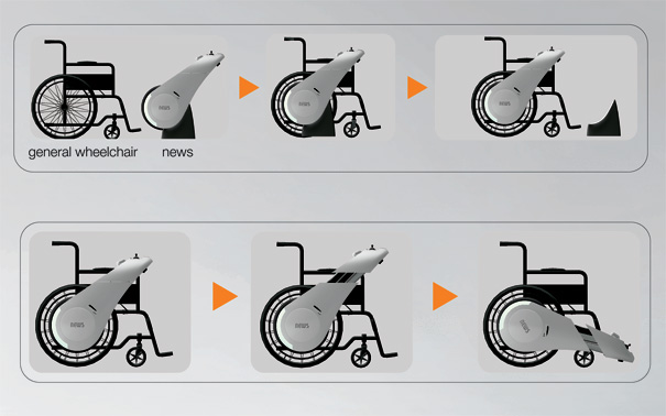 news_wheelchair2