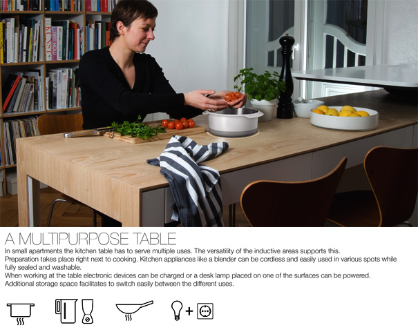 Research on Modular Kitchen & Dining Furniture by Jonas Buck