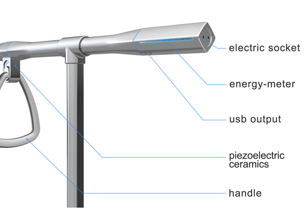 More+ Bus Handle for power generation by Junjie Zhang