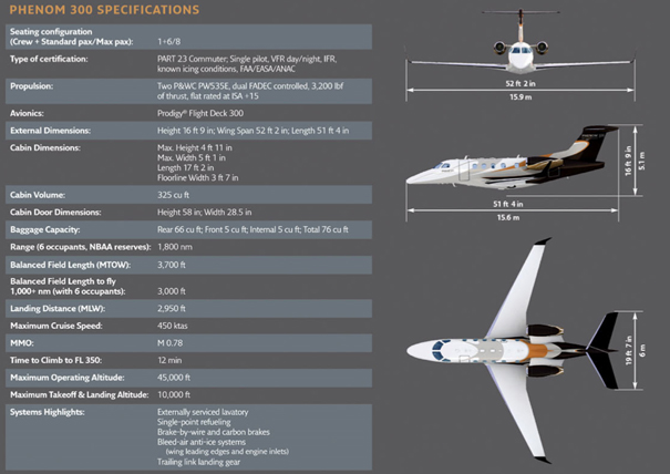 embraerphenom06