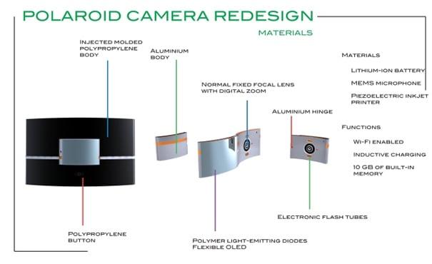 Polaroid Redesign by Evan Jardee