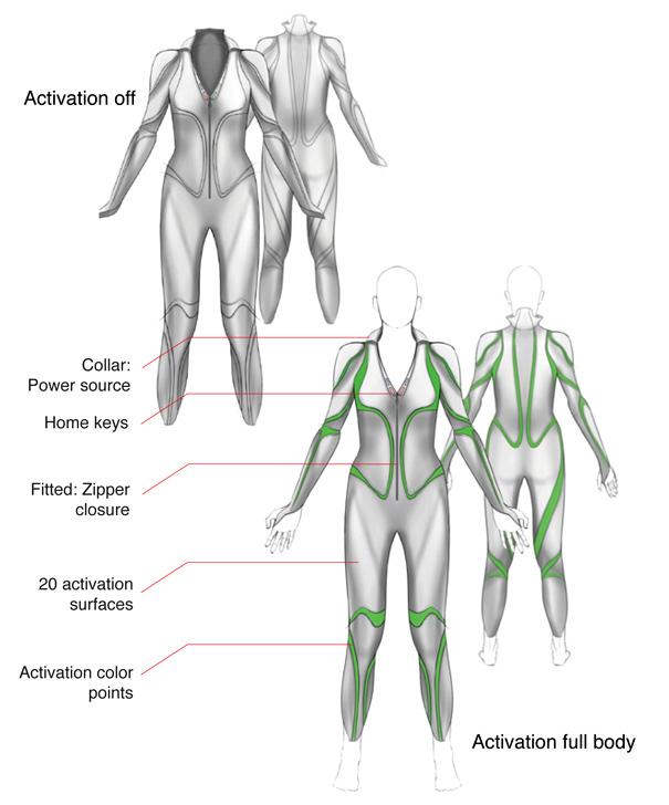 activation_suit6