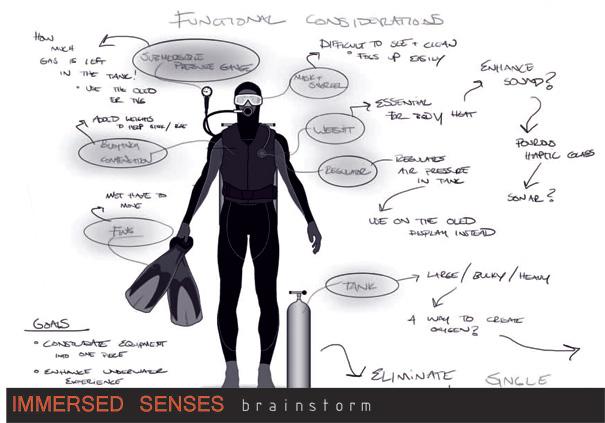 immersed_senses2