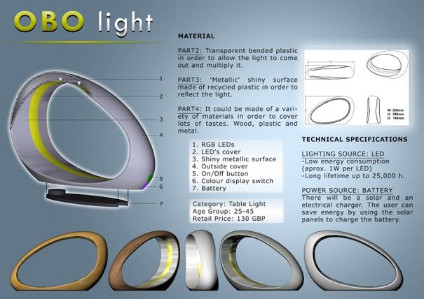 OBO Light by Savvas Panagiotou