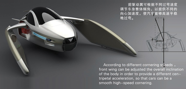 YEE transforming vehicle by Zhu Wenxi, Lai Zexin, and Pan Jiazhi