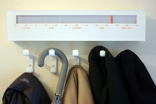 The Coat Rack by Blair Ross