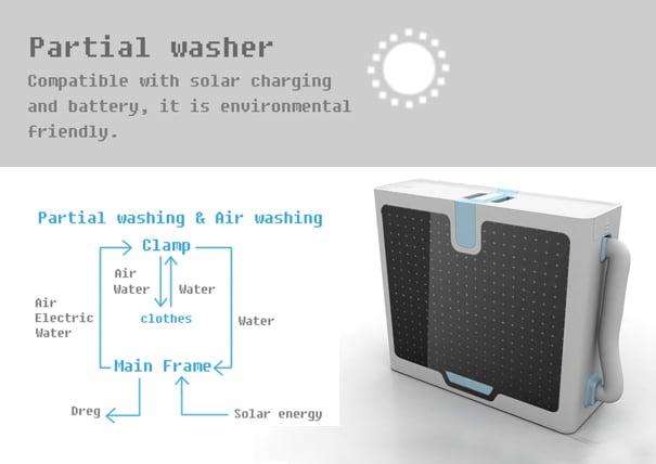 Partial Washer by Rong Yong Qian Jiang
