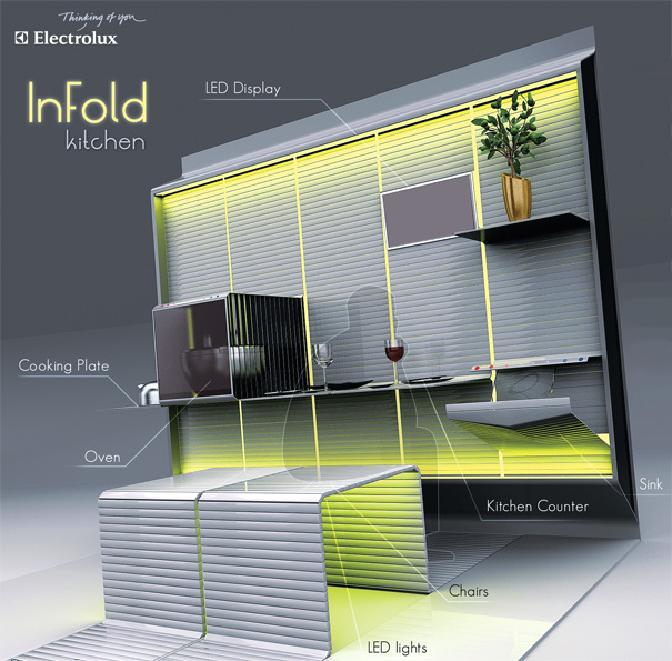 The InFold Kitchen Concept For Electrolux Design Lab by Ciprian Frunzeanu