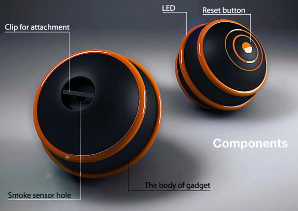 Glow Globe quit smoking gadget by Nebojsa Glavonic