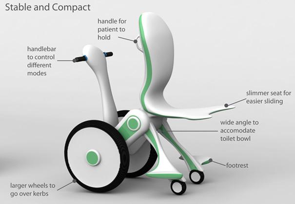 Wheelchair Platform For Bed Transfer